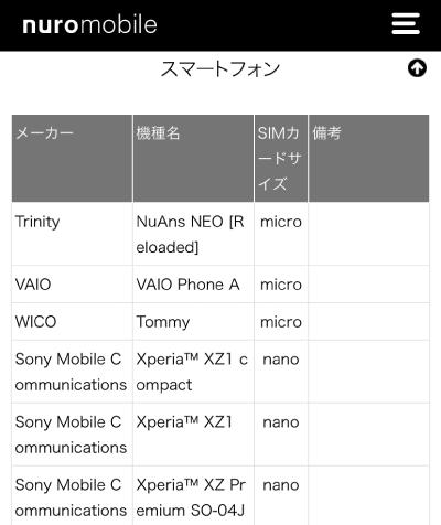 nuroモバイルの公式サイトにある動作確認済み端末の結果一覧で確認
