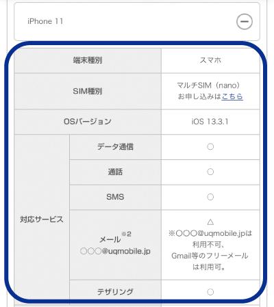 UQモバイル(ユーキューモバイル)の公式サイトの「動作確認済み端末」であなたが使おうと思っている端末の結果を確認。